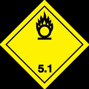 karta charakterystyki substancji chemicznej